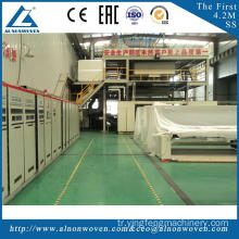 The most professional AL-3200 SS 3200mm PP Spunbond nonwoven fabric making machine with high quality